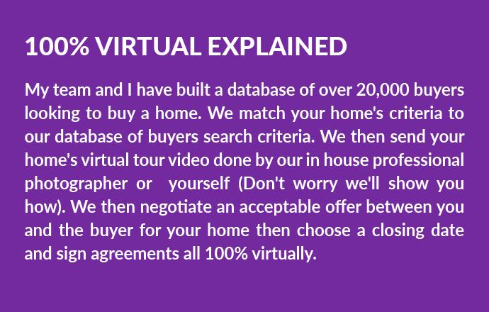 100 virtual explained