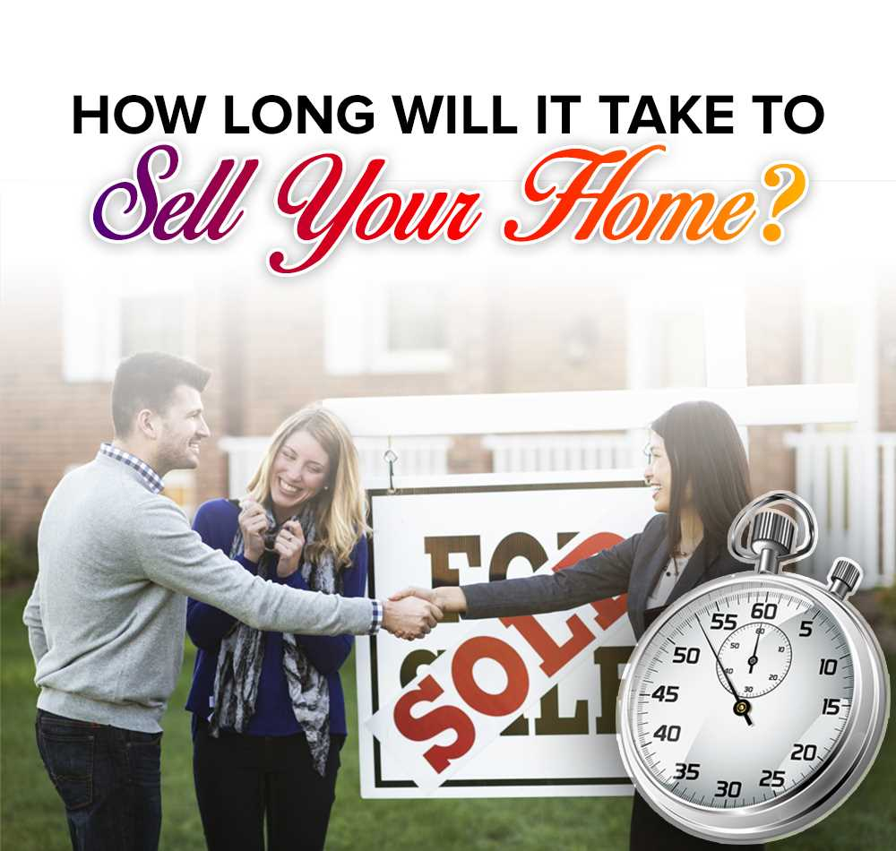 how long will it take to sell your home