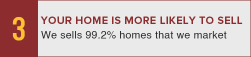 your home sold faster